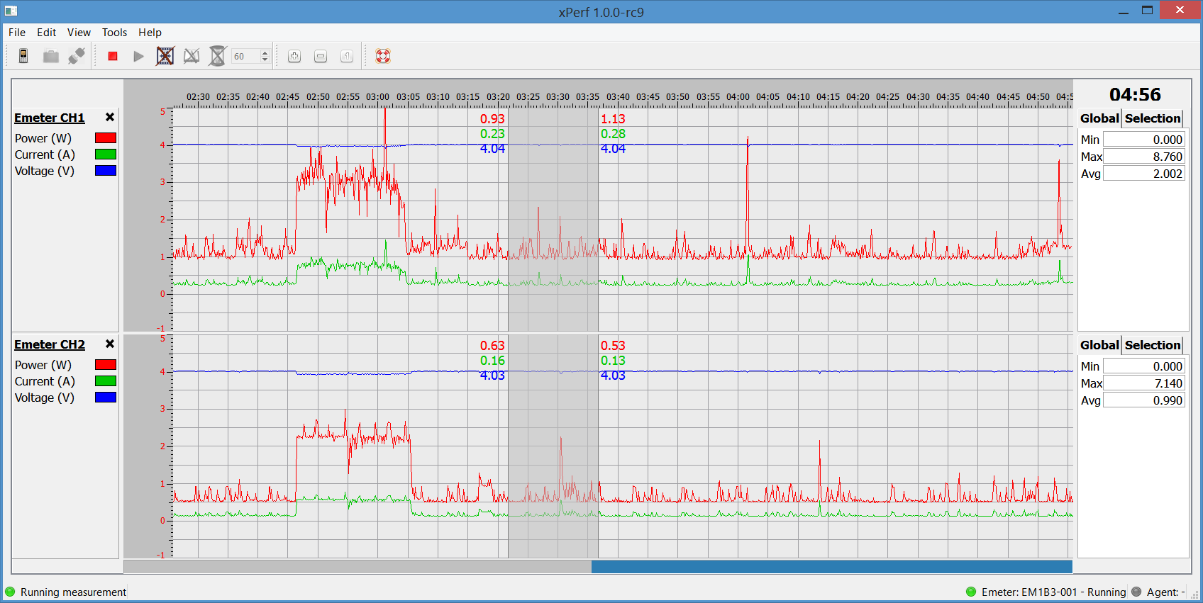 xperf dual channel
